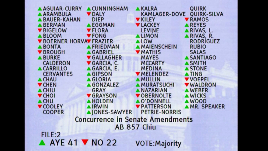 vote roll for AB857 Assembly