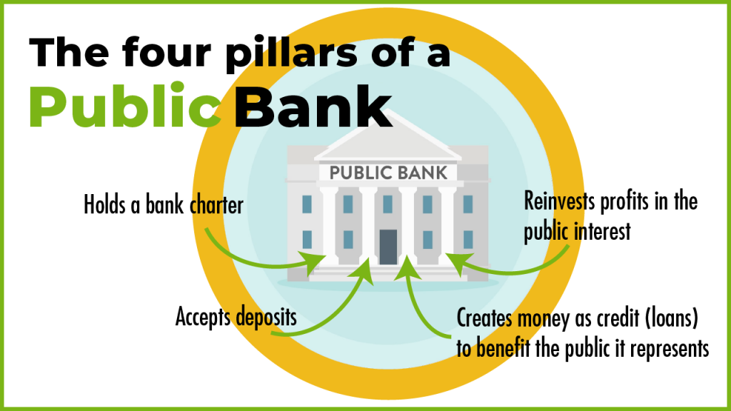 What is a public bank?